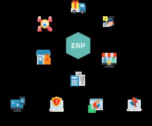 ERP, RH, Ventes, CRM, Achats, Finance, Logistique complet