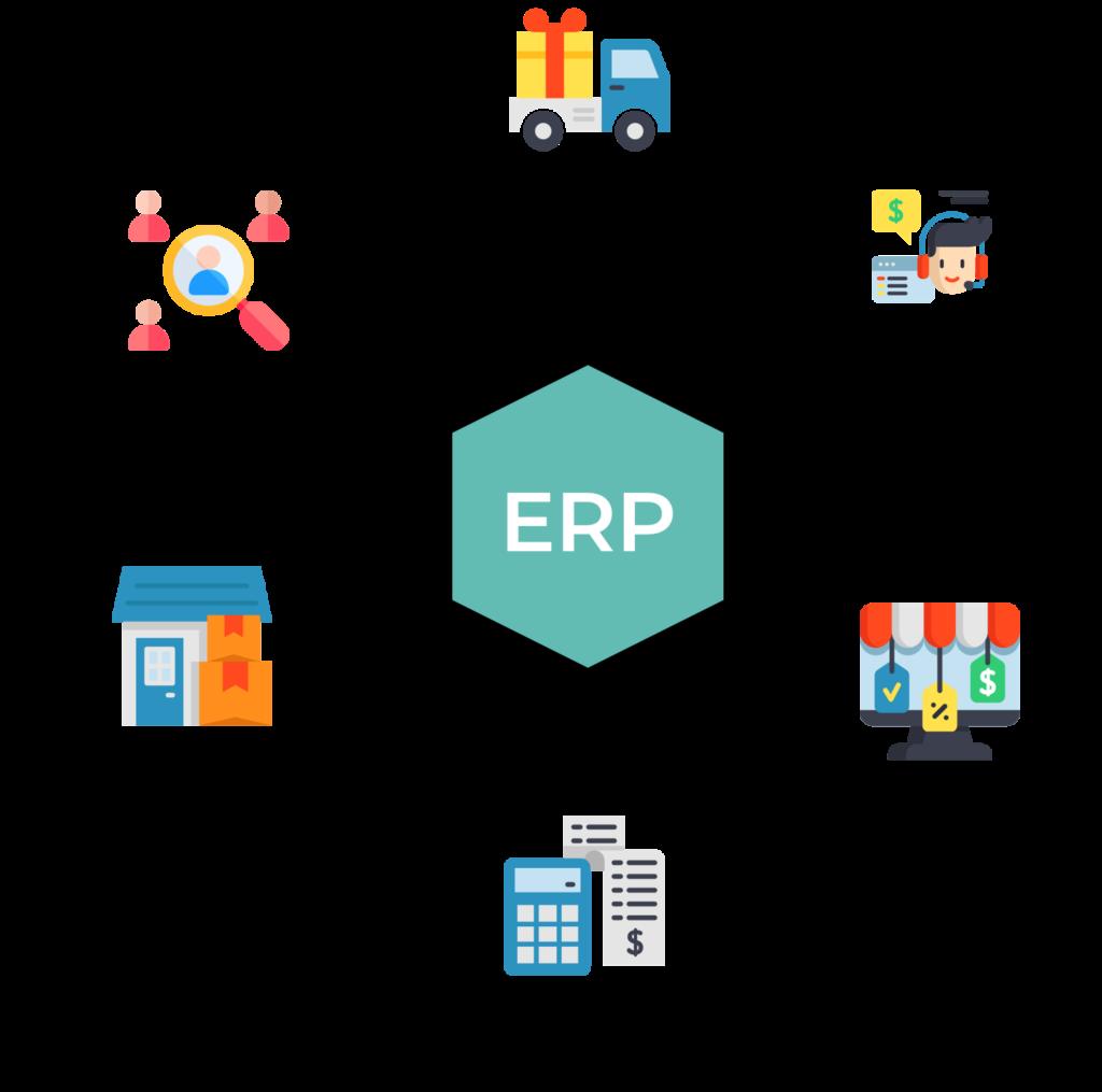 ERP, RH, Ventes, CRM, Achats, Finance, Logistique