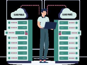 Définition ERP : Le cloud public et le cloud privé
