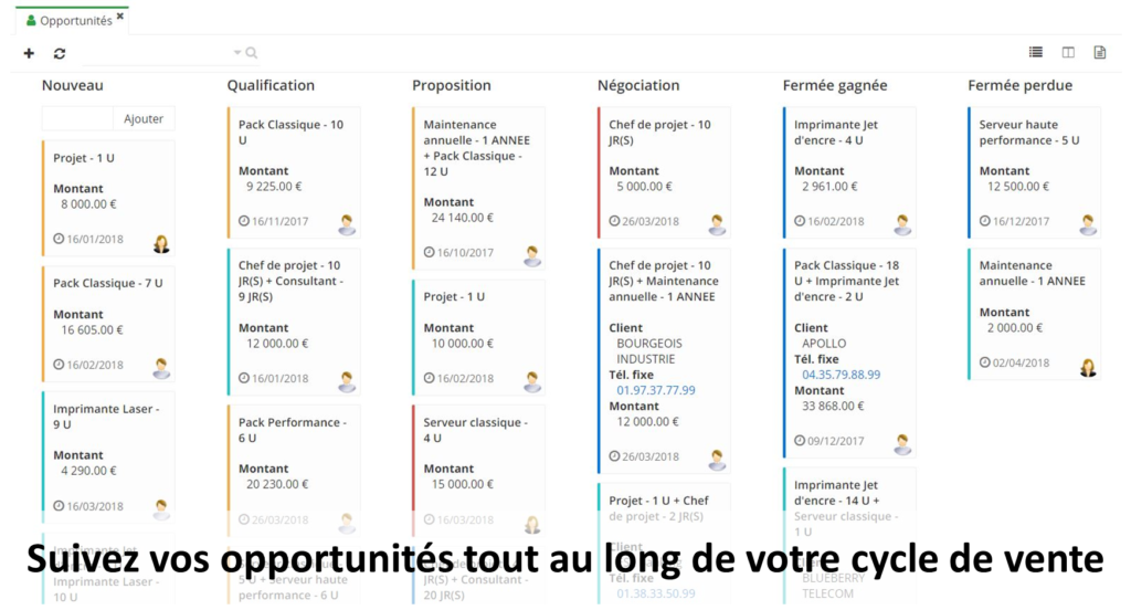 entonnoir de vente dans le CRM open source axelor
